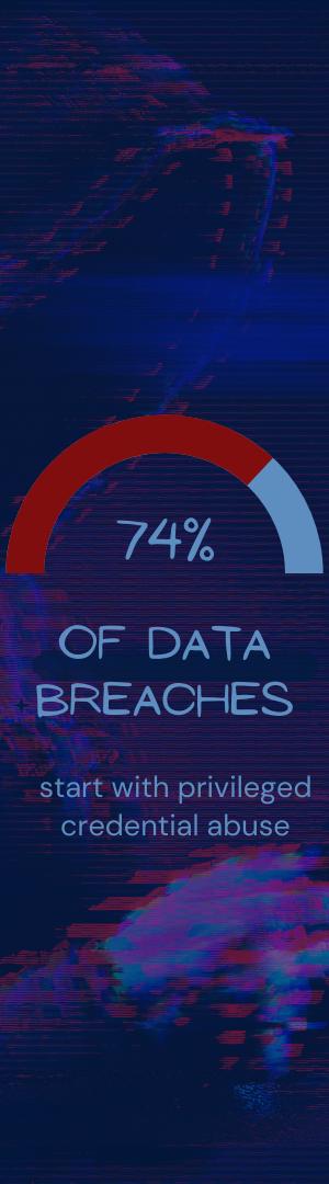 74 percent of data breaches